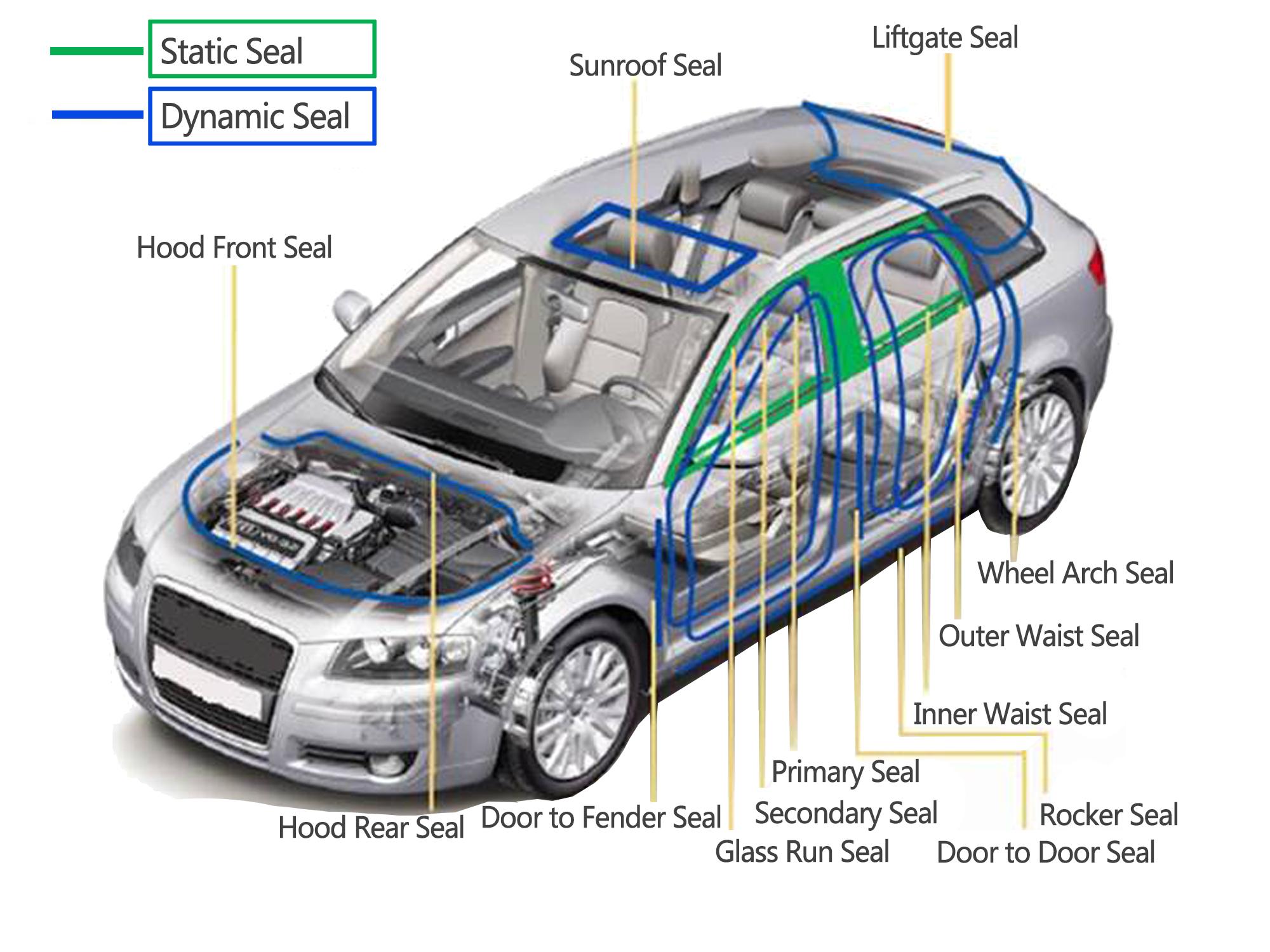 【官宣】通用汽车将蓝欧公司声波衰减涂层材料纳入全球供应链材料系统